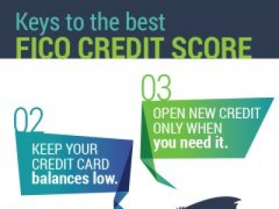 Overnight Credit Solution
