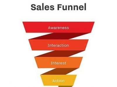 Free Sales Funnel to Promote Your Business!